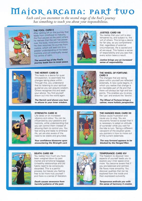 Major Arcana Part two Justice to Temperance