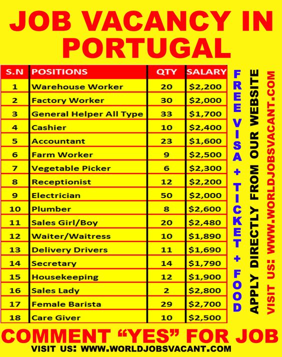 Urgent Work In Portugal Work Opportunities Job Information Job Offer