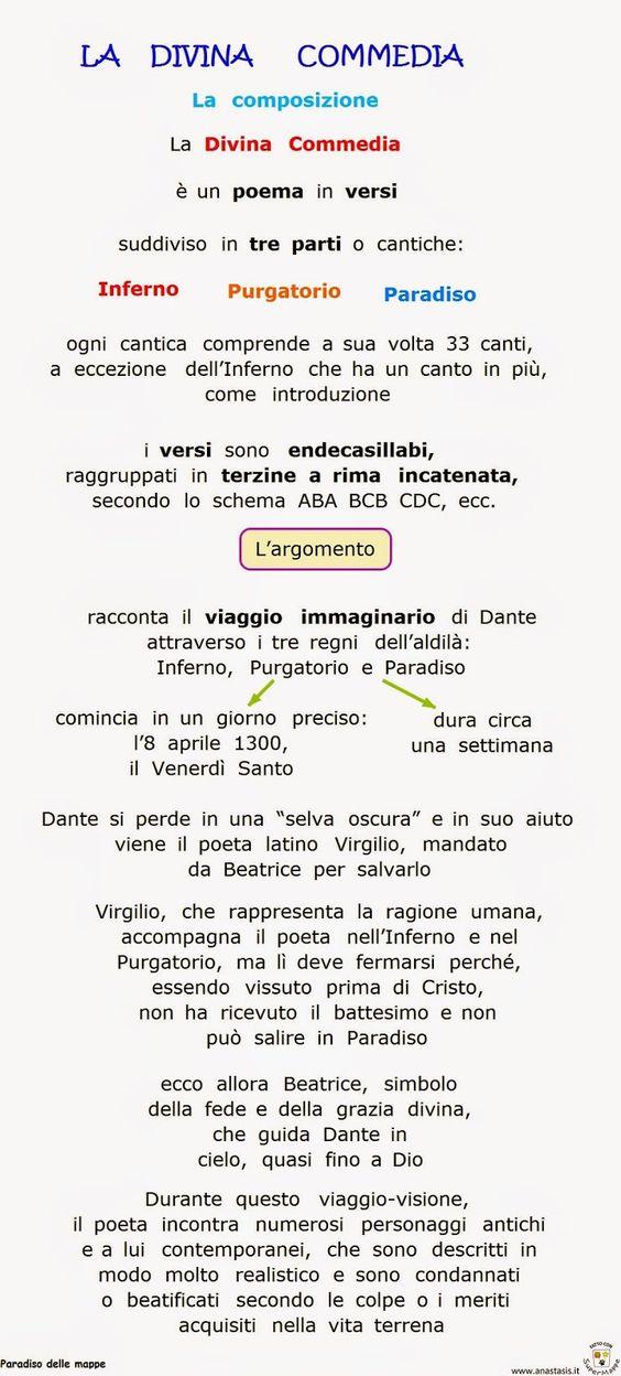 La Divina Commedia: