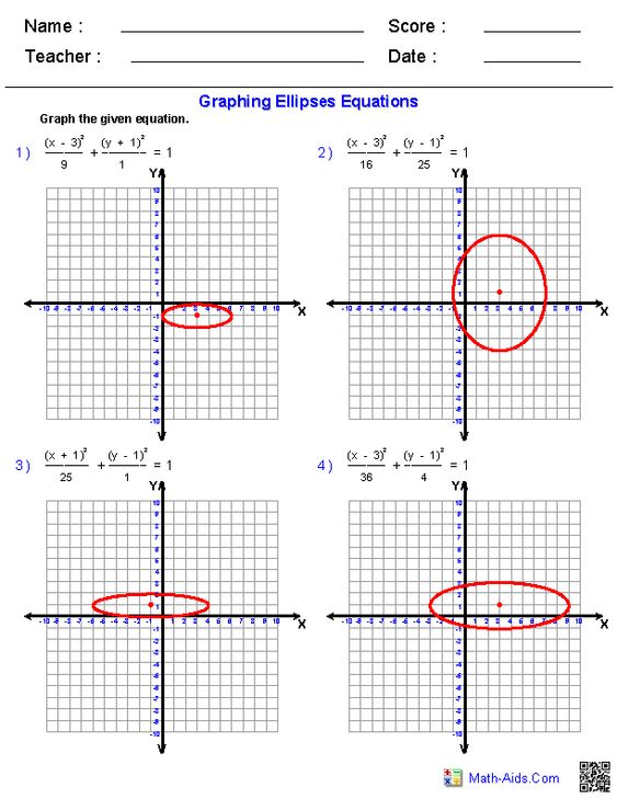 Printables Ellipse Worksheet pinterest the worlds catalog of ideas graphing equations ellipses worksheets
