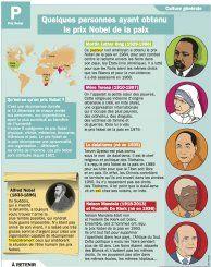 Quelques personnes ayant obtenu le prix Nobel de la paix