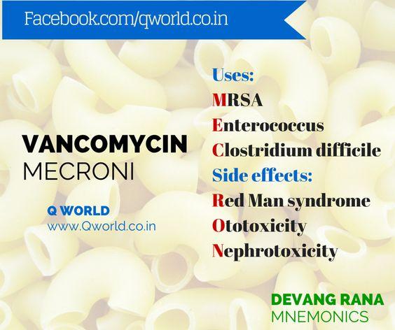 Vancomycin uses mnemonic