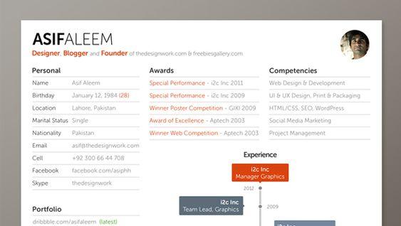 Simple Resume Template @    wwwfreebiesgallery resume - cover for resume