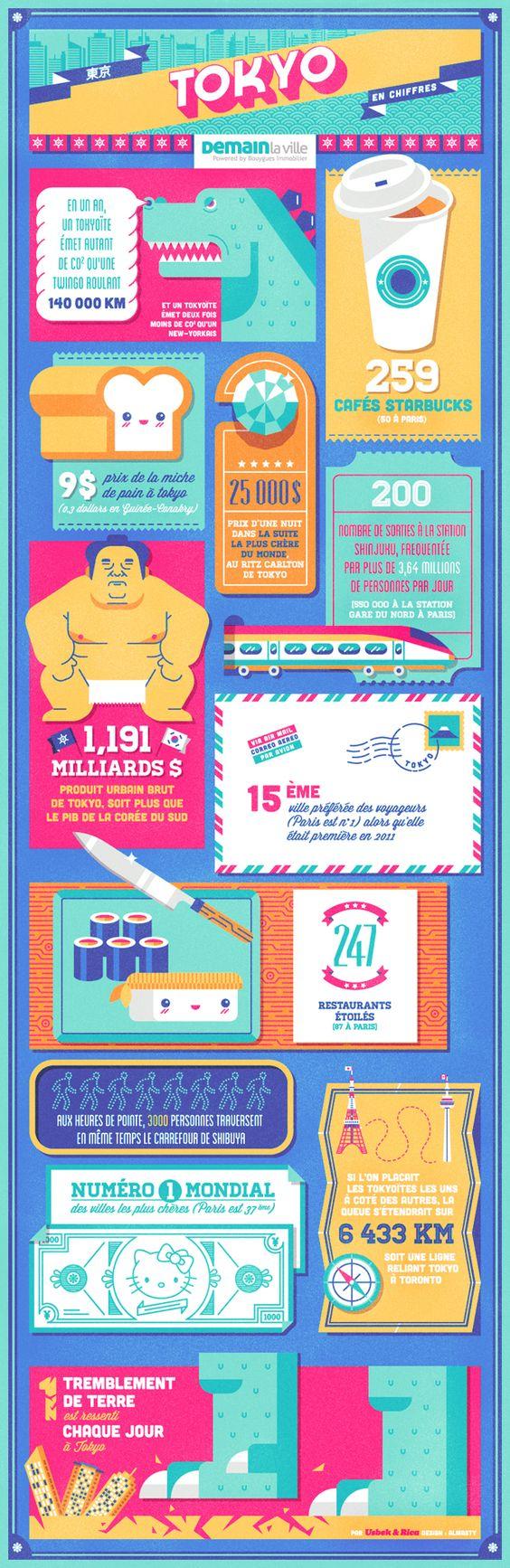 Fun colors. Color blocks separate facts/entries. Simple spot illustrations.