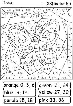 Multiplication Colour Color By Code Butterflies By Ealee Tpt Multiplication Math Coloring Worksheets Math Coloring