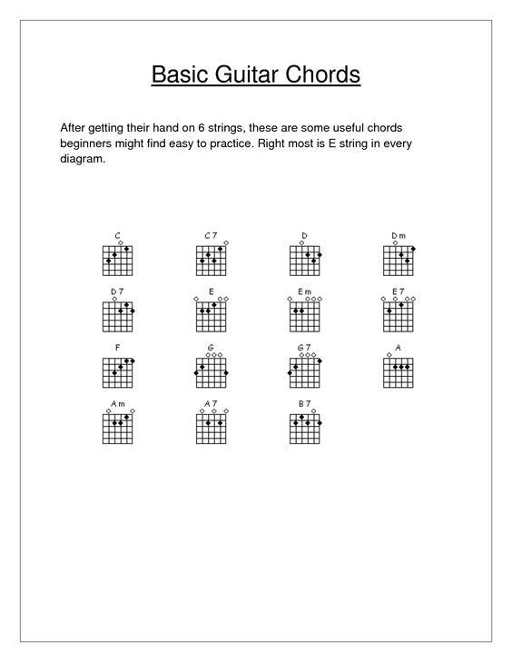 Guitar guitar chords with hands : Pinterest • The world's catalog of ideas