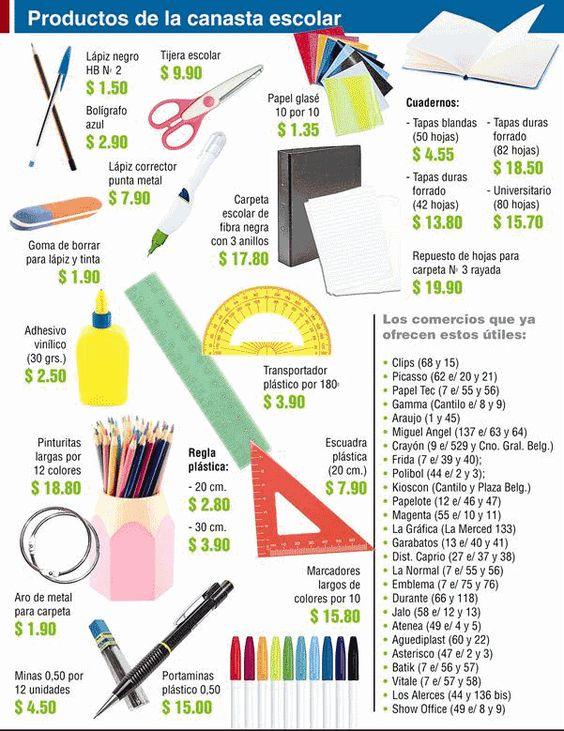 Productos de la canasta escolar: