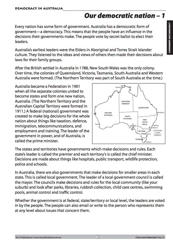Democracy In Australia Free Teaching Sample Unit From Year