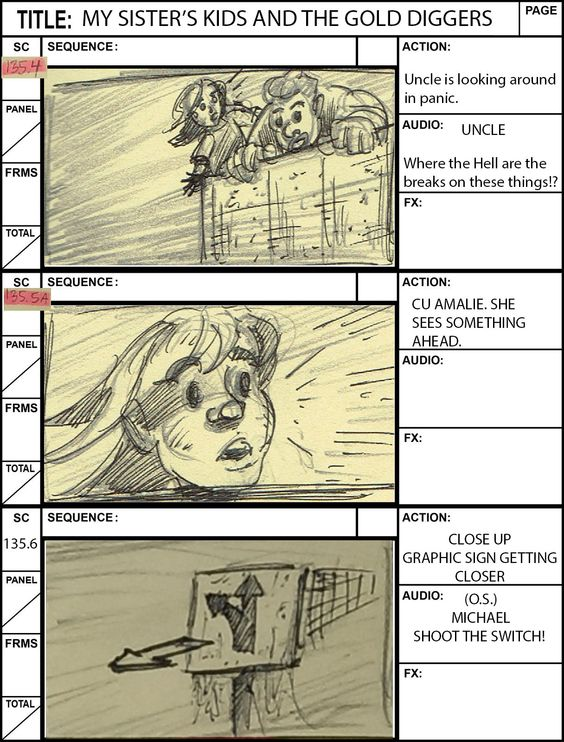 Storyboards for a live action film to be filmed both in Denmark and in Montreal, Quebec Area in Canada.