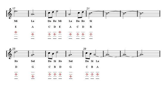 Game Of Thrones Theme Violin Tab Sheet Music Guitar Chords