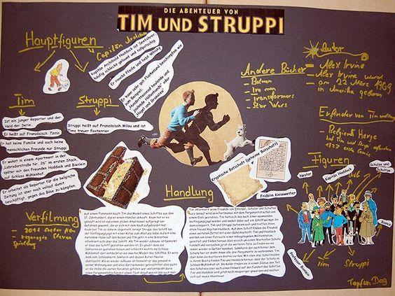 Plakat Buchvorstellung Grundschule Buchvorstellung Grundschule