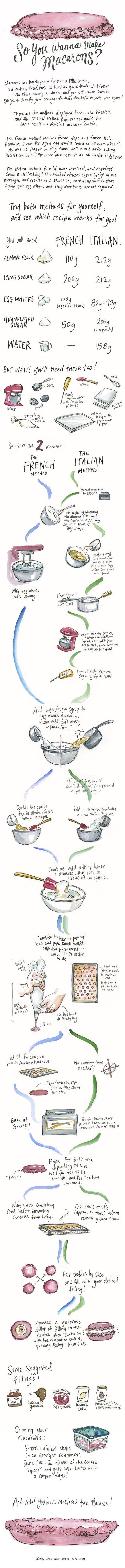 How to make macarons//: