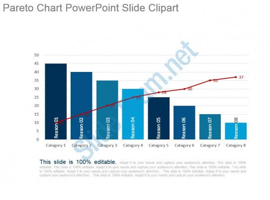 78 Best Of Photos Of Pareto Chart Template Free Download Chart