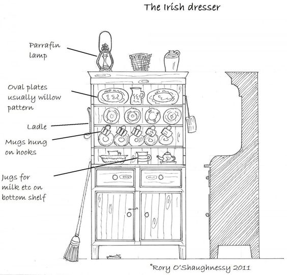 Dresser plans kitchen dresser and dressers on pinterest for Traditional irish cottage designs