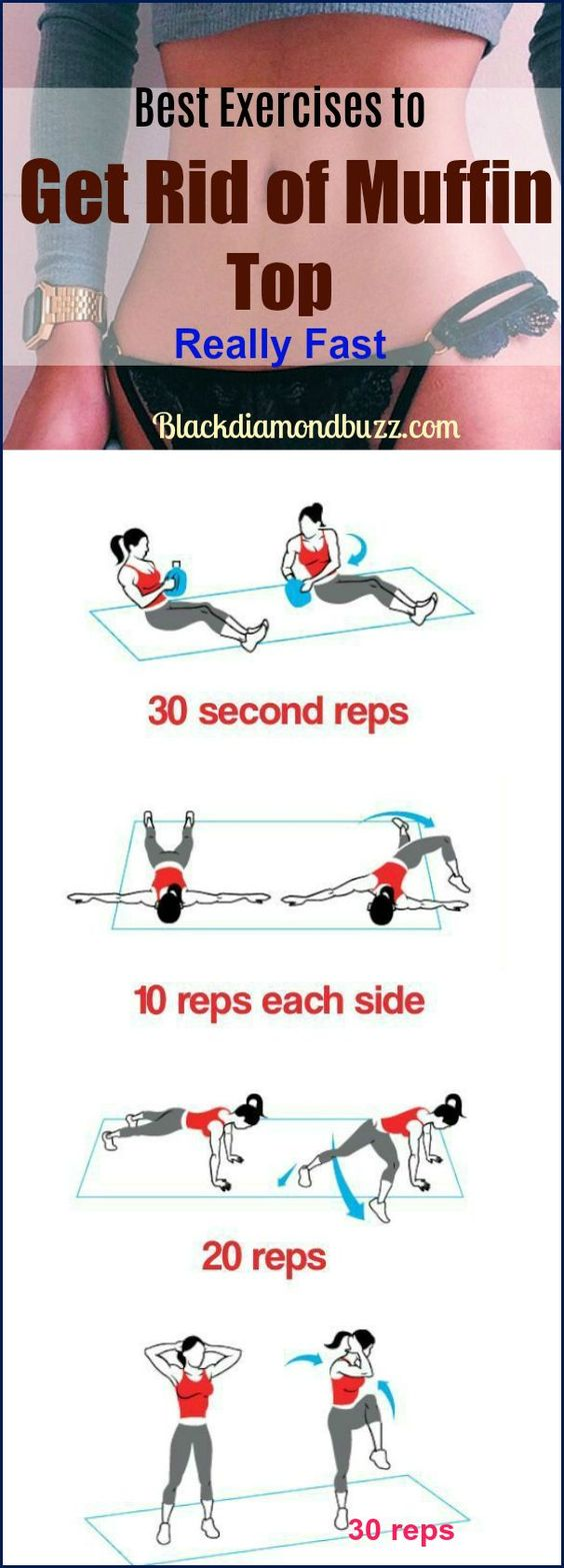 Best Exercises to Get Rid of Muffin Top Really Fast at home and side fat- These workouts will tone your lower body and wasitline.It is also easy for beginners and you can do it in 30 days with weight or without weight .You can even try early morning muffi