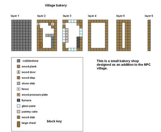minecraft blueprints google search minecraft designs