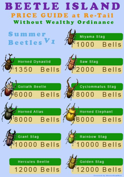 Animal Crossing New Leaf Island Bug Prices