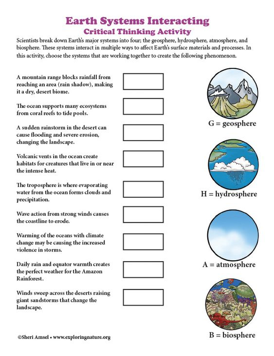 Earth Systems Interacting Critical Thinking Activities Earth System Science Earth Science Lessons