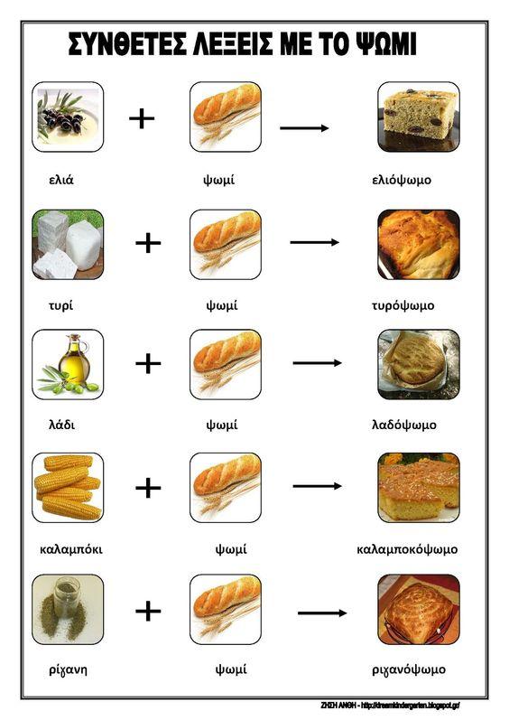 Το νέο νηπιαγωγείο που ονειρεύομαι : Σύνθετες λέξεις με το ψωμί: