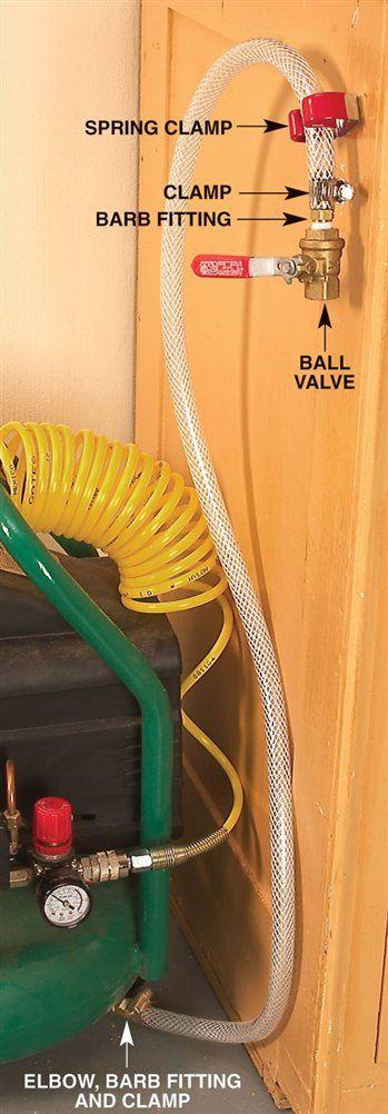 Knee-Saving Compressor Rack - Woodworking Shop - American Woodworker