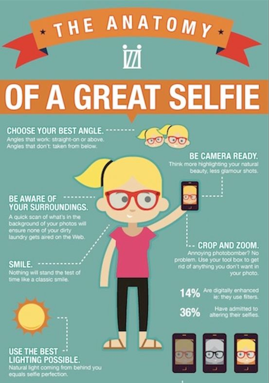 Infographic Ideas infographic yourself : How to make a good selfie ? This infographics gives you the best ...