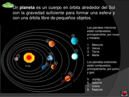 Imagenes Del Sistema Solar Y Sus Planetas Saberimagenes Com Imagenes Del Sistema Solar Planetas Sistema Solar