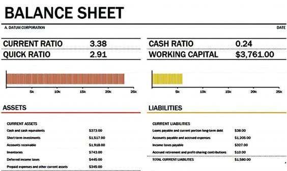 Format Of Cashier Balance Sheet Template In EXCEL U2013 Analysis   Profit  Loss Sheet  Profit Loss Sheet