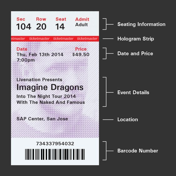 ticket design tips