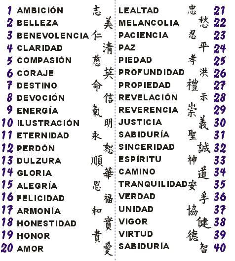 Tatuajes con letras chinas y su significado en español - Imagui