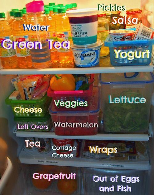 Healthy Fridge = Organized.