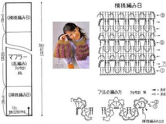 Häkelmuster Fundgrube: Tasche und Schal mit aufgehäkelten Rüschen