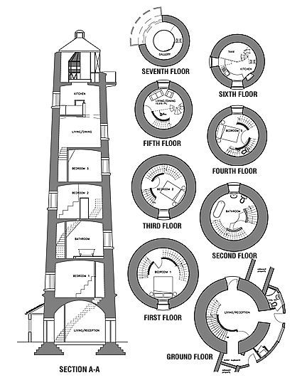 Burnham High Lighthouse Holiday Lighthouses For Sale Or Rent Floor Plan Design Country Floor Plans House Plans With Photos