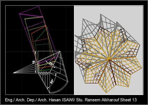 Raneem Al-kharoufالرسم المعماري بالحاسوب/ computer architectural drawing: