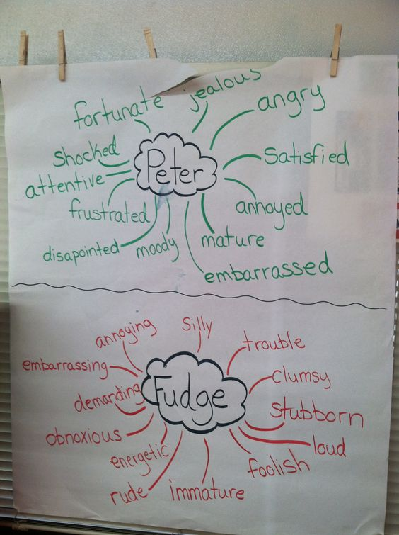 "book report on superfudge Superfudge book summary and study guide judy blume booklist judy blume message board detailed plot synopsis reviews of superfudge in this sequel to ""tales of a."