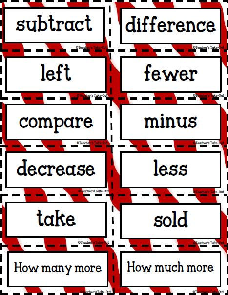 Free Key Words for Addition, Subtraction, Multiplication ...