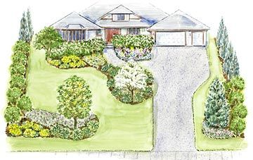 Landscape Your Entire Front Yard     Here's another landscape plan for front yards -- this one is a bit bigger