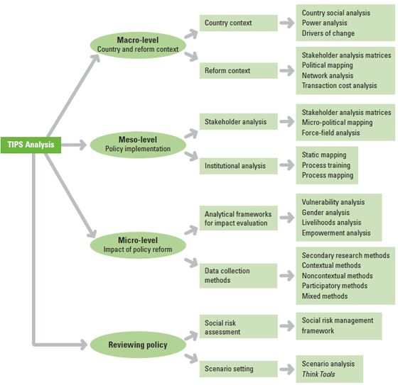 Simple Analytic Framework That Highlights The Significance And