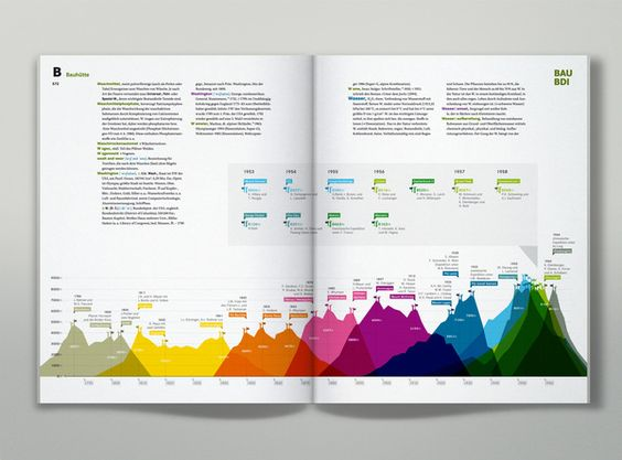 Brockhaus Horizonte Encyclopedia Infographics Series of info ...