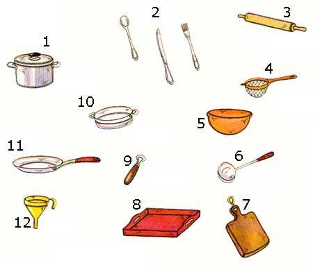 Gli utensili di cucina vocabolario italiano illustrato - Utensili di cucina ...