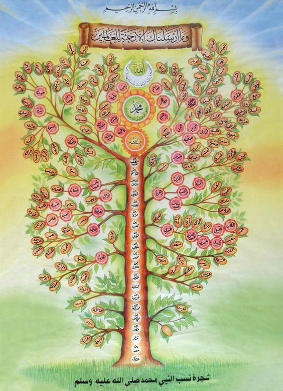 L'arbre généalogique des prophètes du coran : cet arbre haut et lumineux aux fruits ovales oranges pourrait bien être un grenadier, symbole d'amour, de fertilité et de prospérité. Ses fruits sont délicieux et à haute valeur nutritive et curative. Je vois une famille chaleureuse et hospitalière, d'une nature spontanée et dotée de nombreux enfants. Certes, il règne un joyeux désordre et le foyer est plutôt animé et bruyant, mais quel accueil et quelle gentillesse !