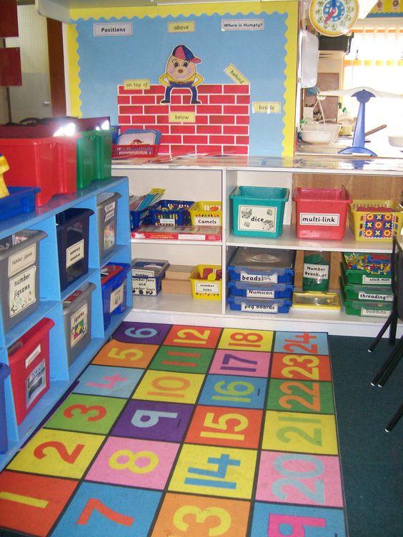 Classroom Layout Ideas Ks1 : Pinterest the world s catalog of ideas