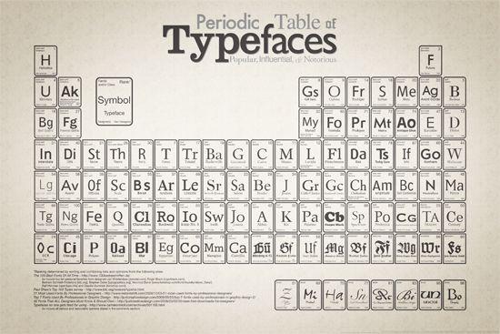 Type nerdery! #typography