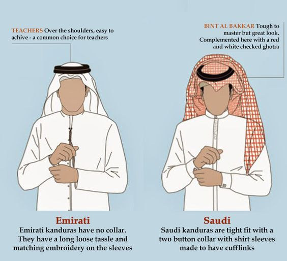 Simple Questions Arise Over Dress Code In Qatar  Where Do You Draw The Line  Doha