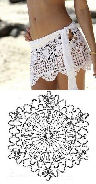 Faldita para la playa en crochet