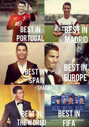 Cristiano Ronaldo es un magnifico jugador de futbol y es el mejor en Portugal, Madrid, Espana, Europa, el mundo, y en Fifa.