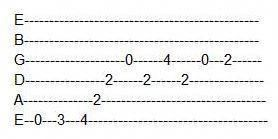 This Is An Easy Guitar Riff It Will Be Useful For Me As I Just Started Playing Guitar Guitarchords Playing Guitar Easy Guitar Bass Guitar Tabs