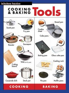 Baking tools with names and pictures