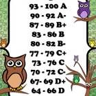 Point Grading Scale grading scale poster - 10-point (modified) - owl ...