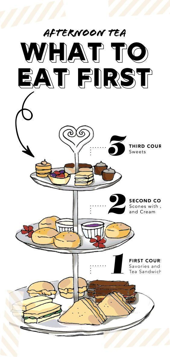 Traditional Afternoon Tea Is Served In Three Courses And Usually On A Three Tiered Tray Alongside A Pot Of Tea T Tea Party Food Afternoon Tea Tea And Crumpets
