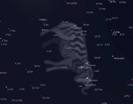 Constellation du Bélier
